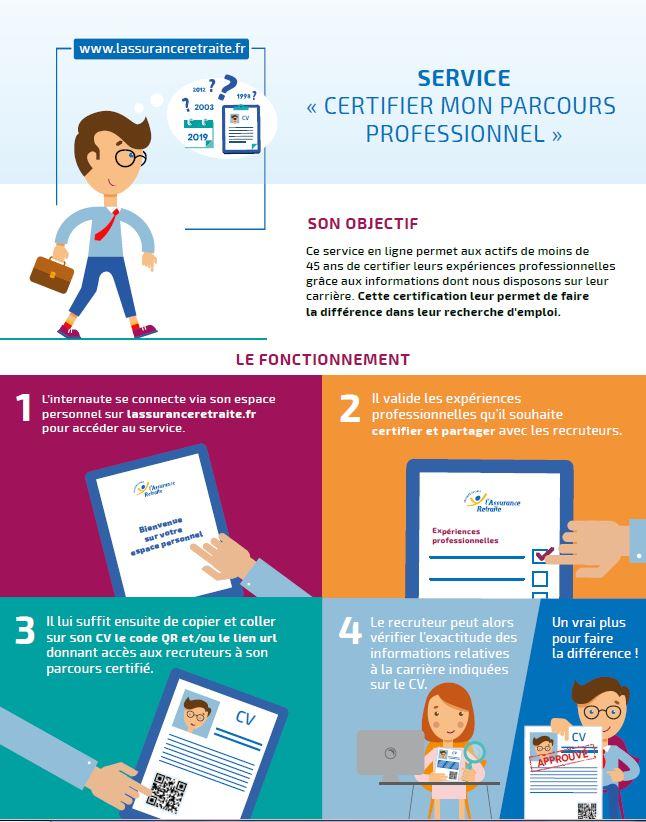 l u2019assurance retraite lance le service en ligne  u00ab certifier